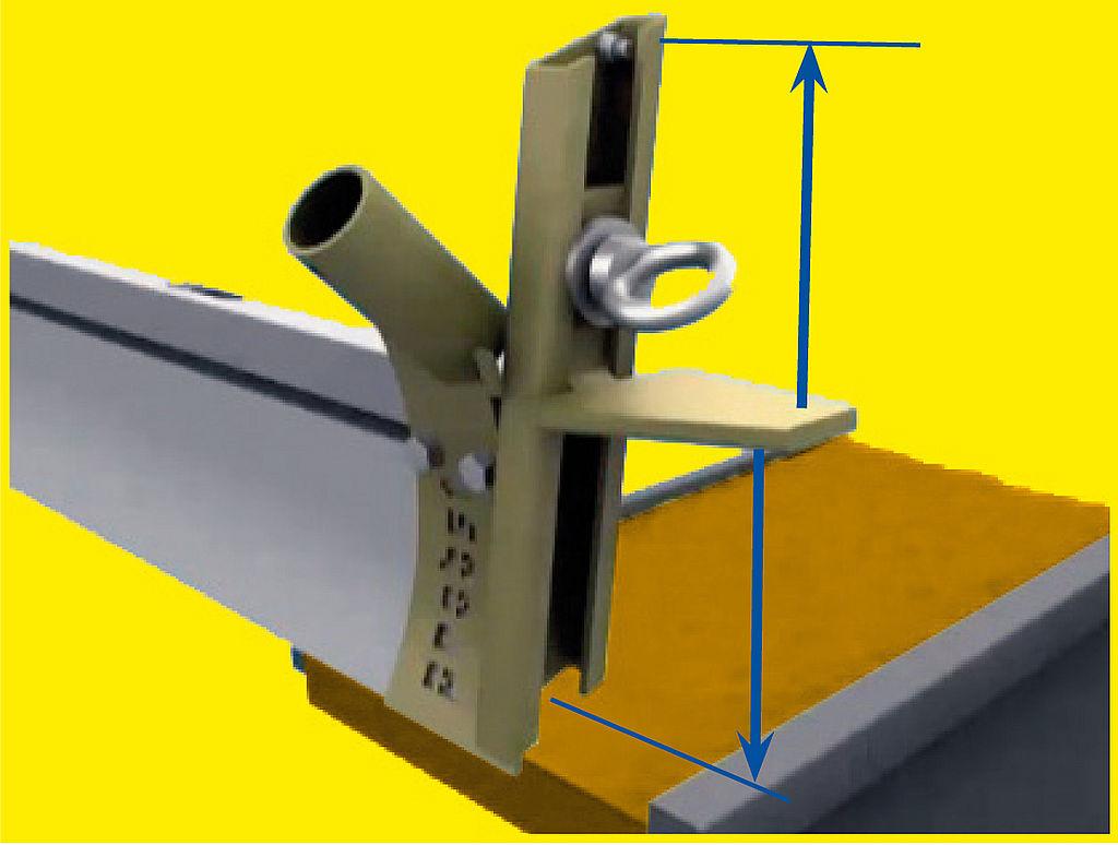 Sistem de nivelare manuala Tele-Plan TP