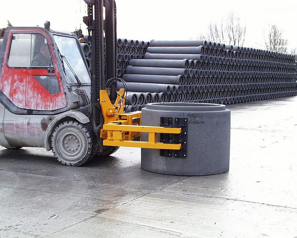 Dispozitiv de întoarcere a bazelor de beton WG-S / WG-SS